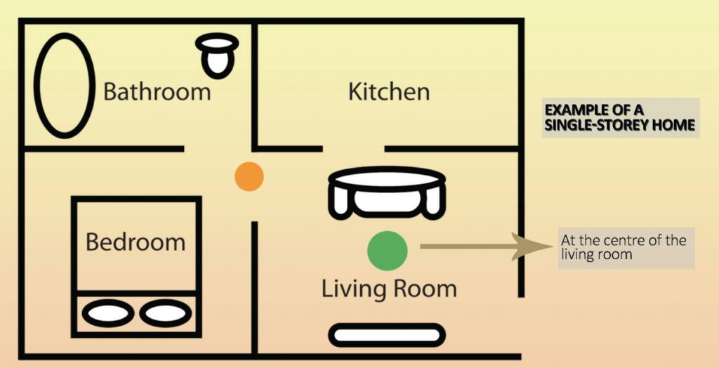 Installation Location For Single Storey Homes